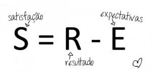 Arte Formula